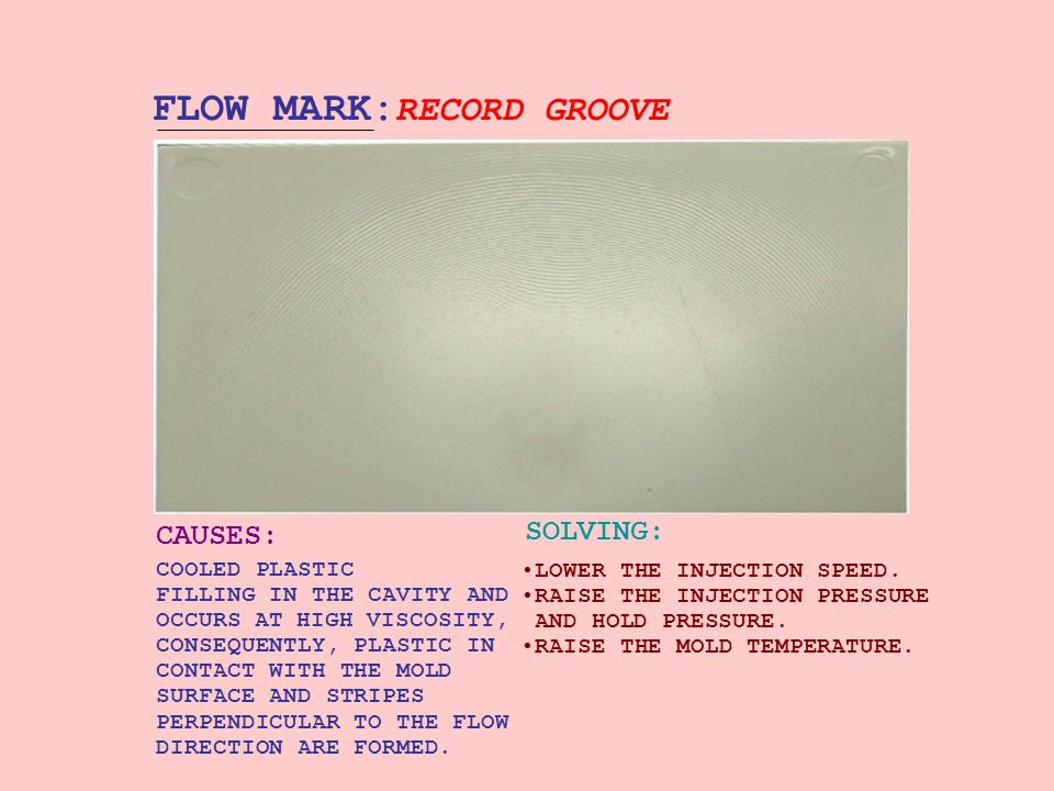 FLOW MARK:RECORD GROOVE