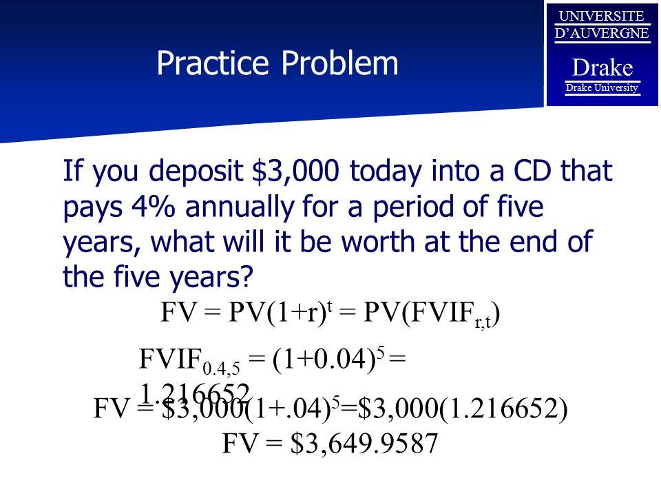 FV = PV(1+r)t = PV(FVIFr,t)