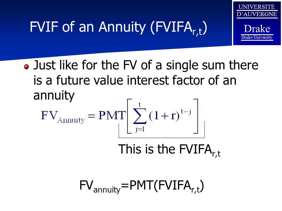 FVIF of an Annuity (FVIFAr,t)