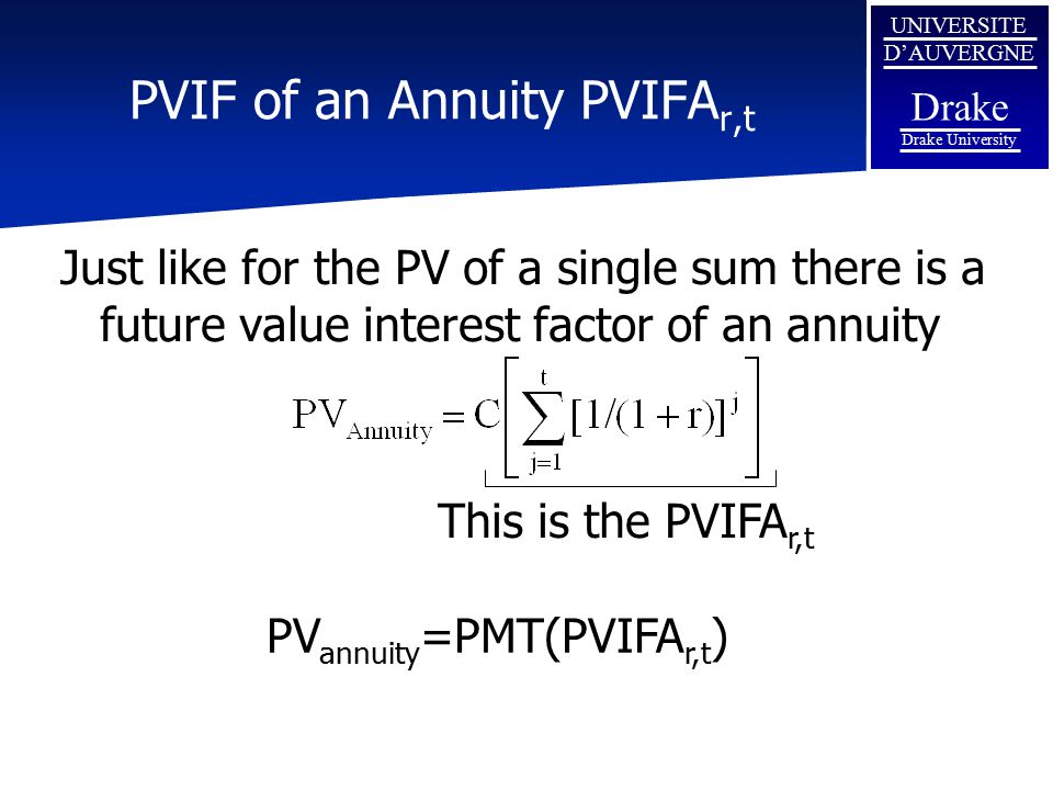 PVIF of an Annuity PVIFAr,t