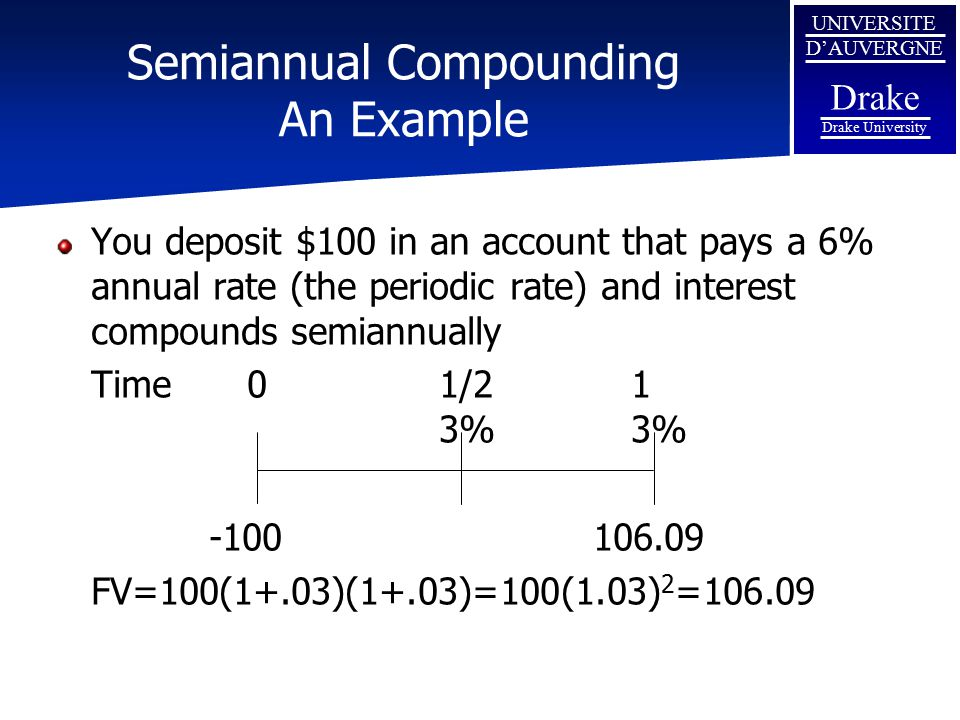 Semiannual Compounding An Example