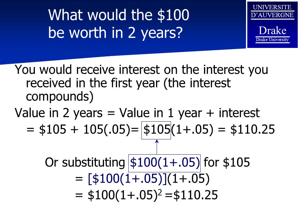 What would the $100 be worth in 2 years