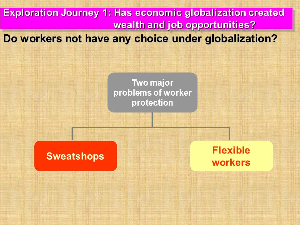 Two major problems of worker protection