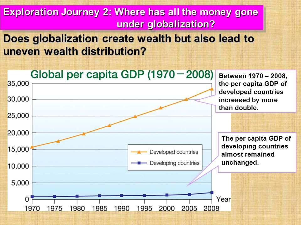 Does globalization create wealth but also lead to uneven wealth distribution