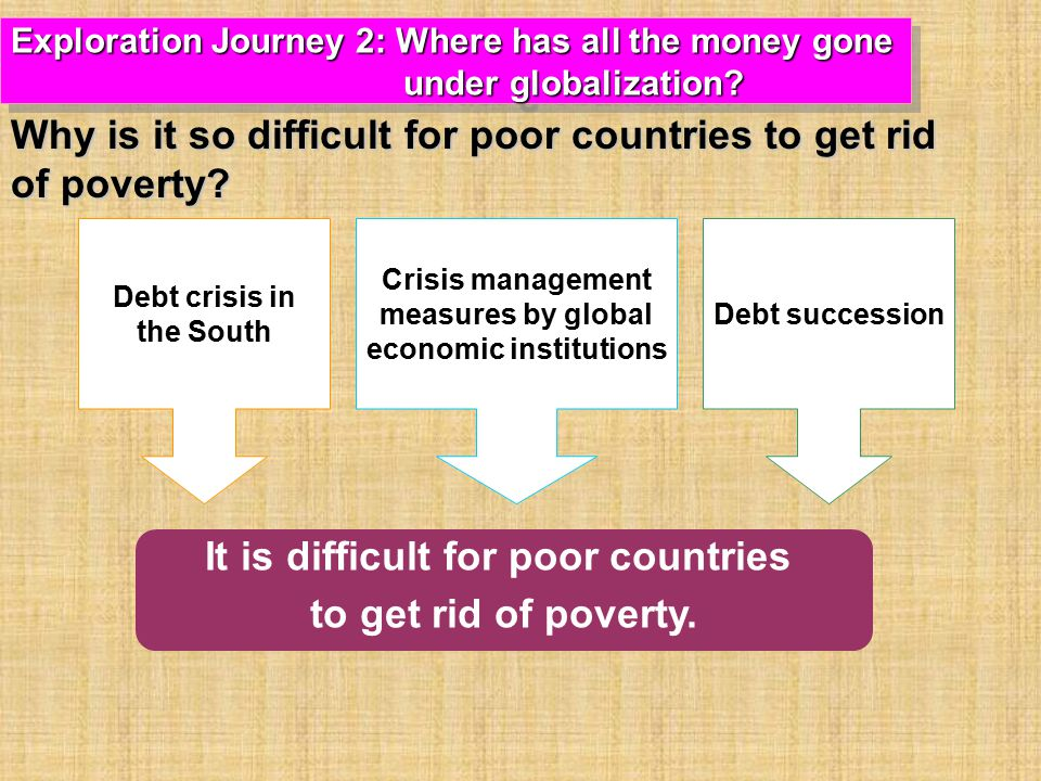 It is difficult for poor countries to get rid of poverty.
