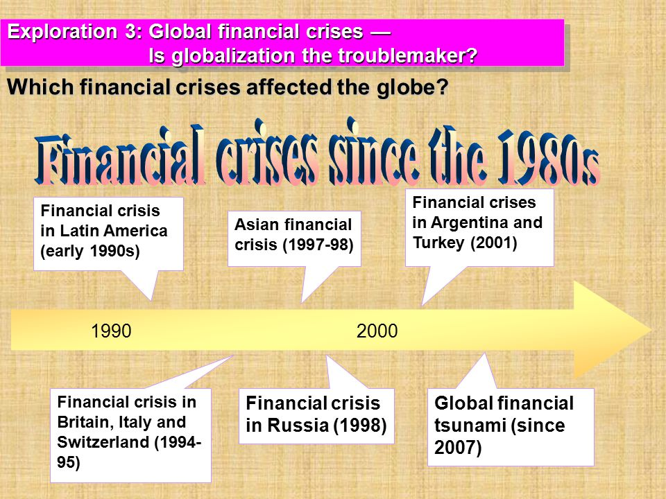 Financial crises since the 1980s