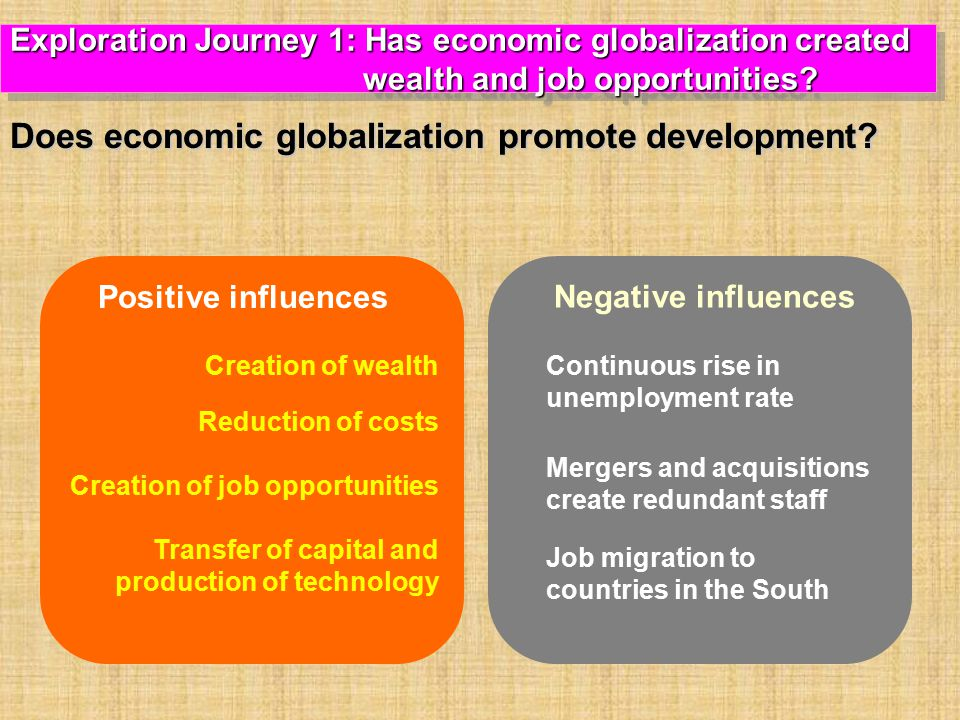 Does economic globalization promote development