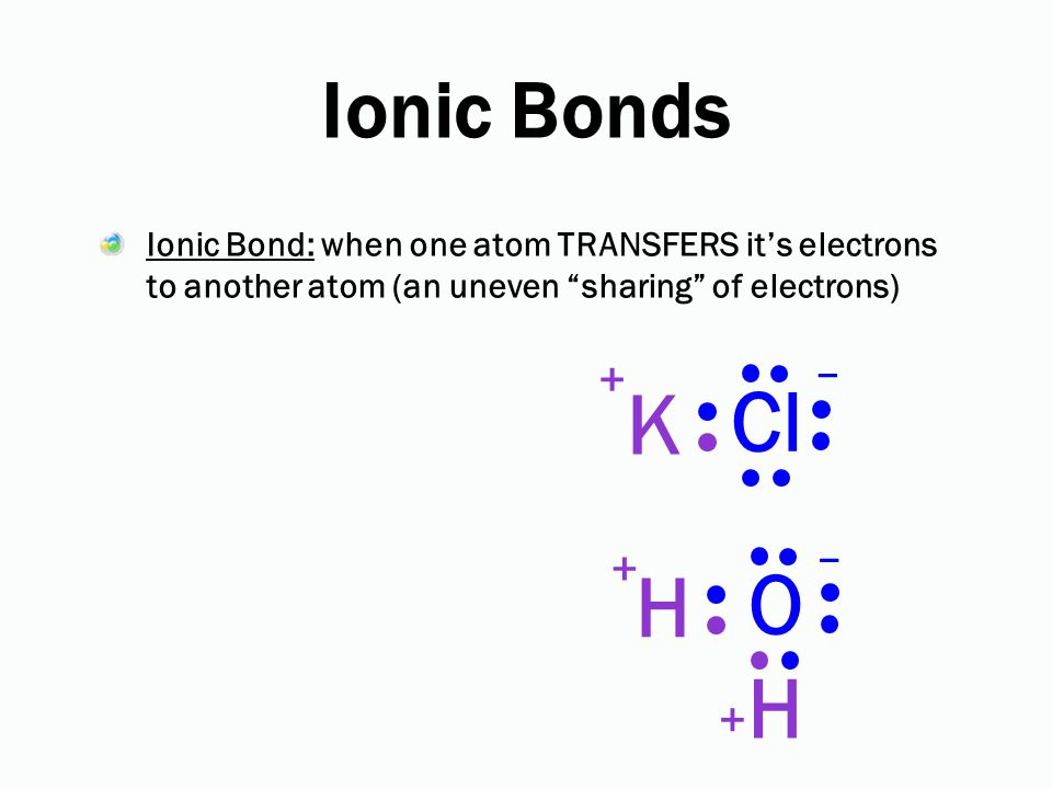 Ionic Bonds Ionic Bond: when one atom TRANSFERS it's electrons to another atom (an uneven sharing of electrons)