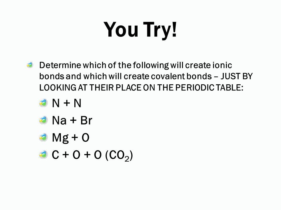 You Try! N + N Na + Br Mg + O C + O + O (CO2)