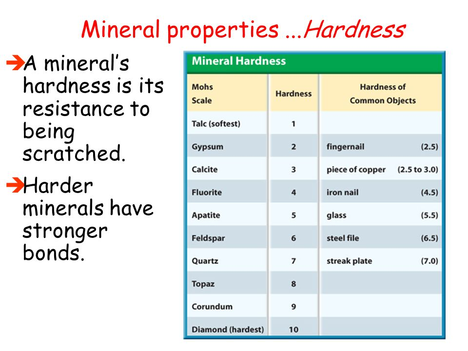 Mineral properties ...Hardness