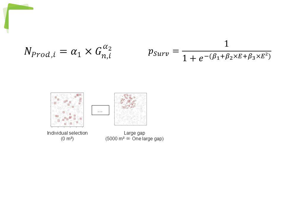 𝑁 𝑃𝑟𝑜𝑑,𝑖 = 𝛼 1 × 𝐺 𝑛,𝑖 𝛼 2 𝑝 𝑆𝑢𝑟𝑣 = 1 1+ 𝑒 −( 𝛽 1 + 𝛽 2 ×𝐸+ 𝛽 3 ×𝐸²) …