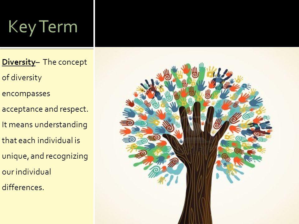 Key Term