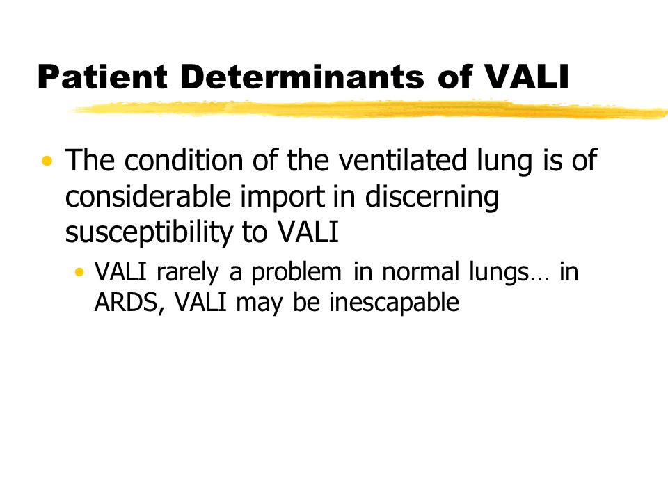 Patient Determinants of VALI