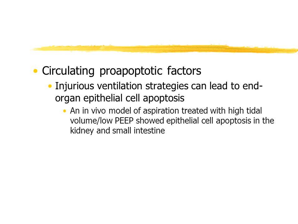Circulating proapoptotic factors
