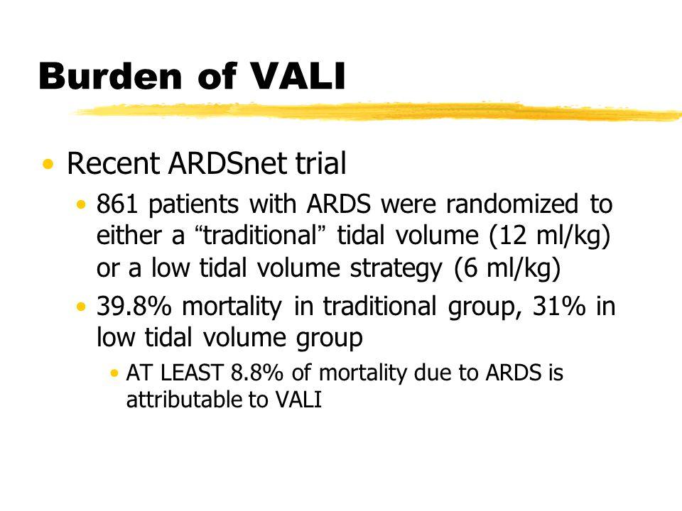 Burden of VALI Recent ARDSnet trial
