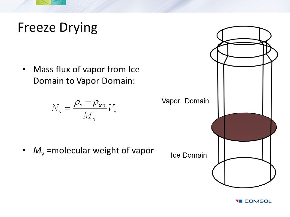 Freeze Drying Mass flux of vapor from Ice Domain to Vapor Domain:
