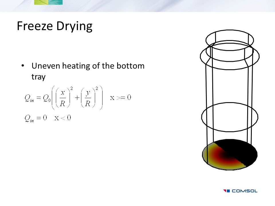 Freeze Drying Uneven heating of the bottom tray