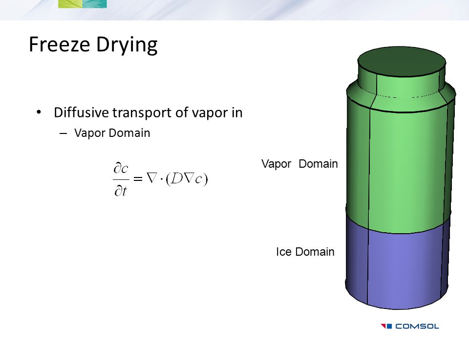 Freeze Drying Diffusive transport of vapor in Vapor Domain