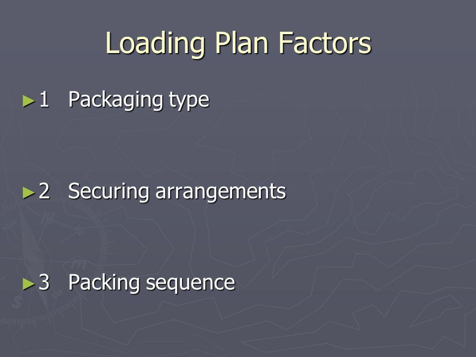 Loading Plan Factors 1 Packaging type 2 Securing arrangements