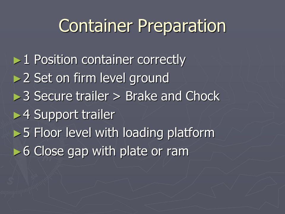 Container Preparation