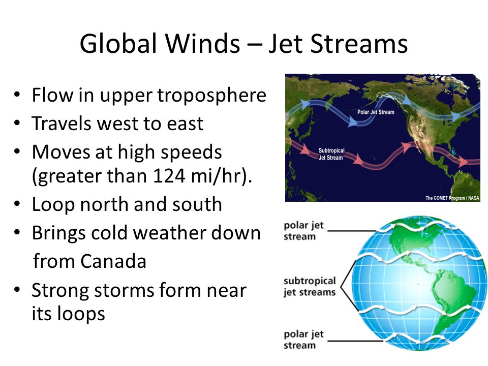 Global Winds – Jet Streams