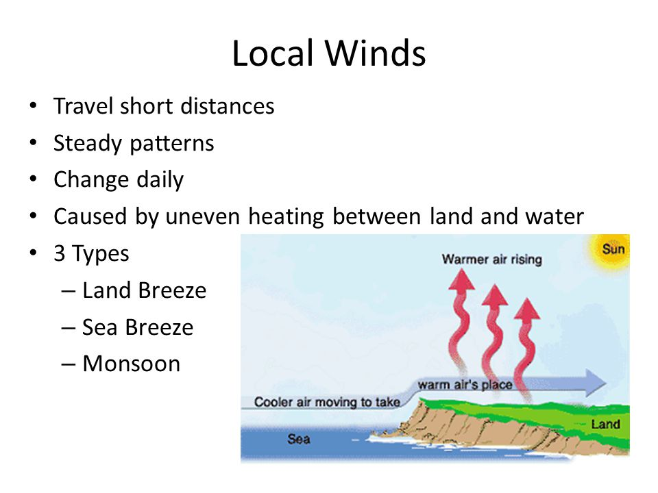 Local Winds Travel short distances Steady patterns Change daily