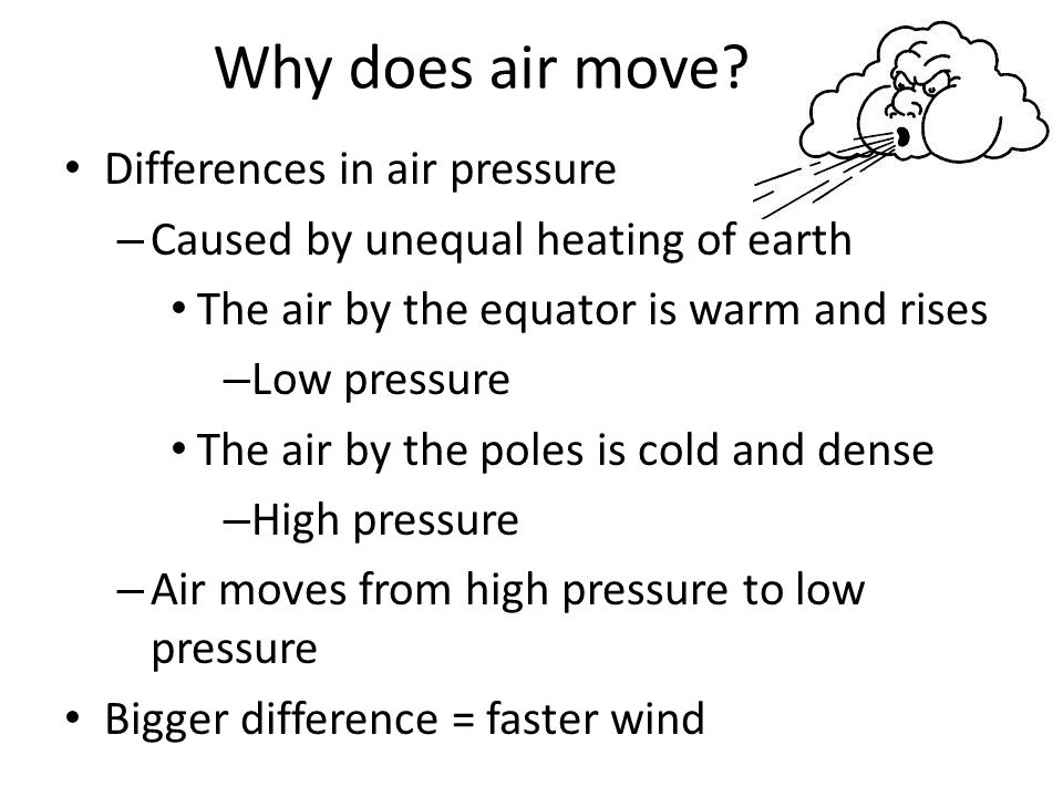 Why does air move Differences in air pressure