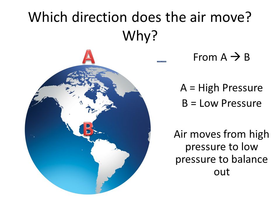 Which direction does the air move Why