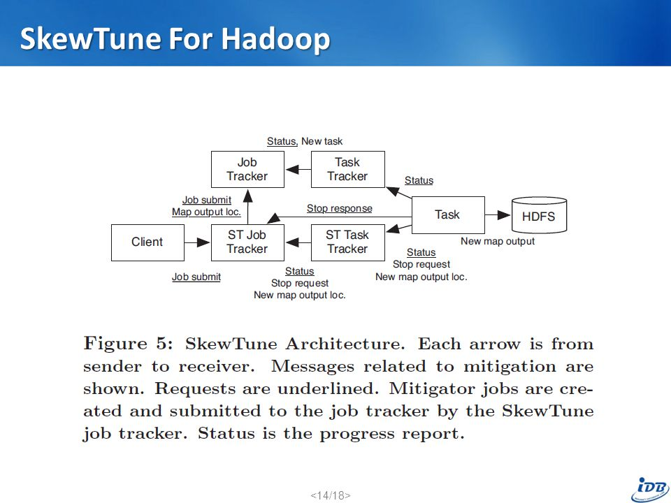 SkewTune For Hadoop