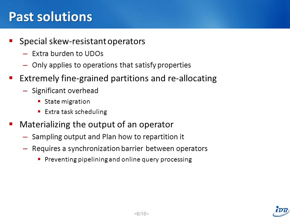 Past solutions Special skew-resistant operators