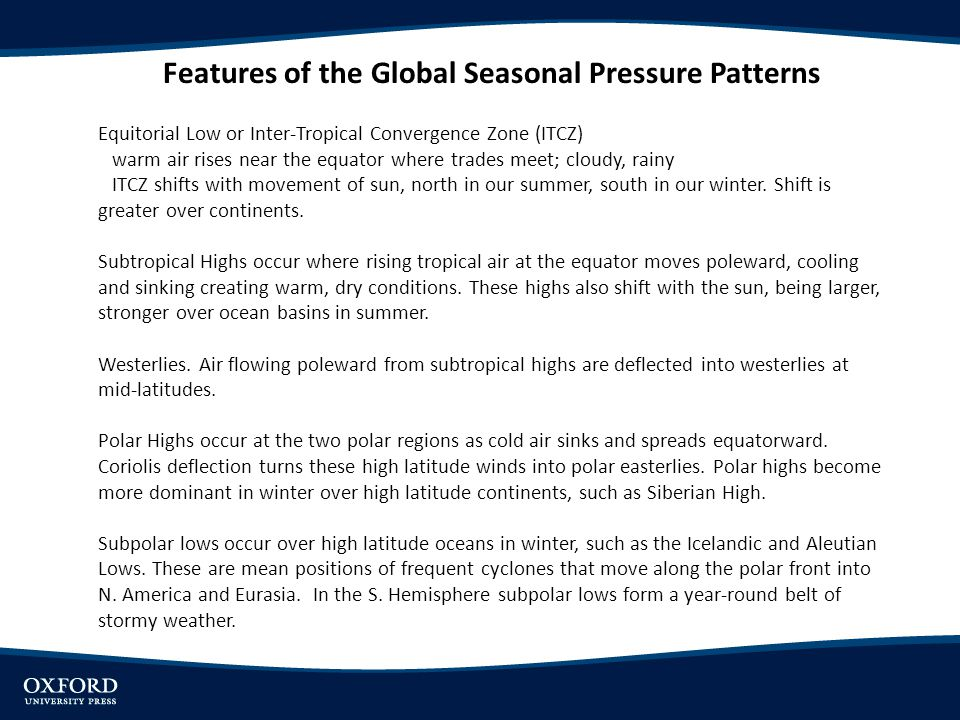 Features of the Global Seasonal Pressure Patterns