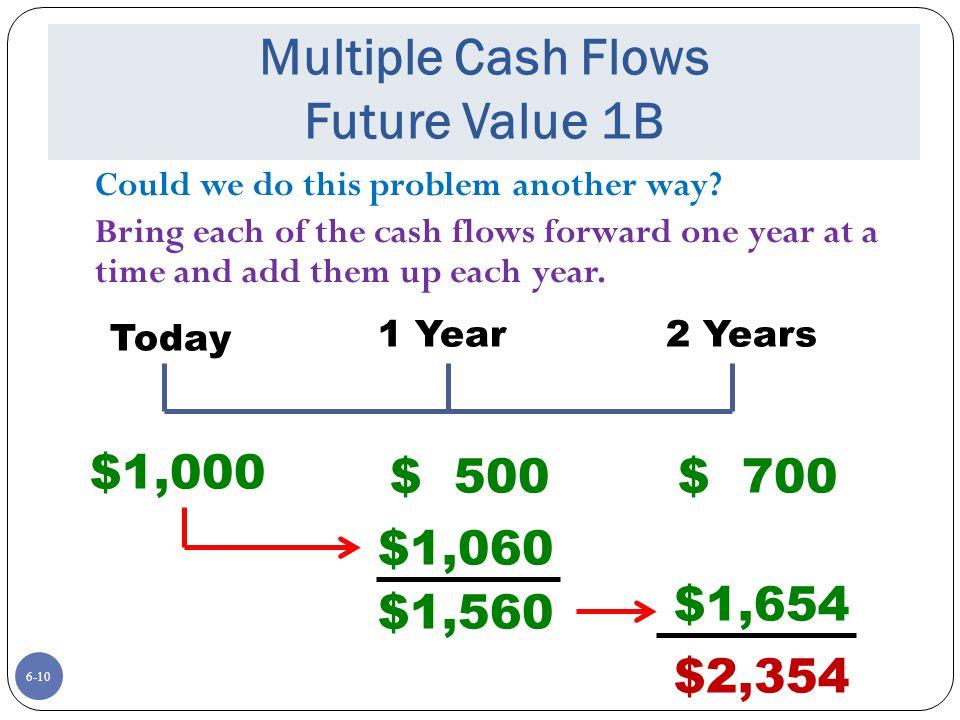 Multiple Cash Flows Future Value 1B