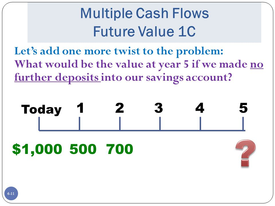 Multiple Cash Flows Future Value 1C