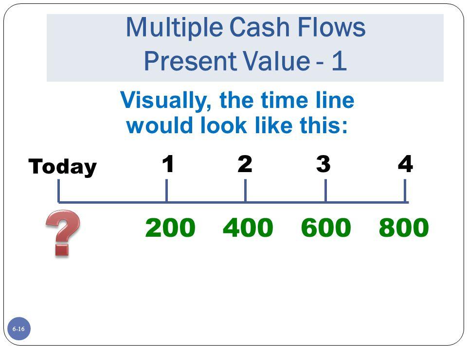 Multiple Cash Flows Present Value - 1