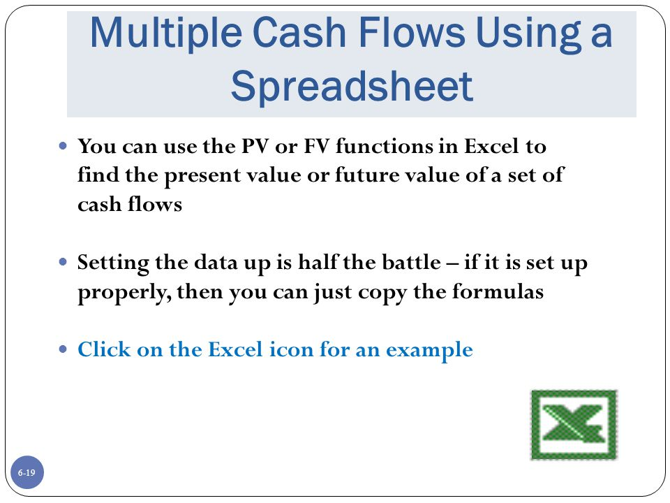 Multiple Cash Flows Using a Spreadsheet