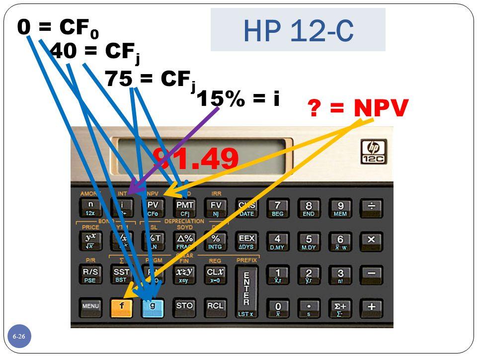 HP 12-C 91.49 = NPV 0 = CF0 40 = CFj 75 = CFj 15% = i