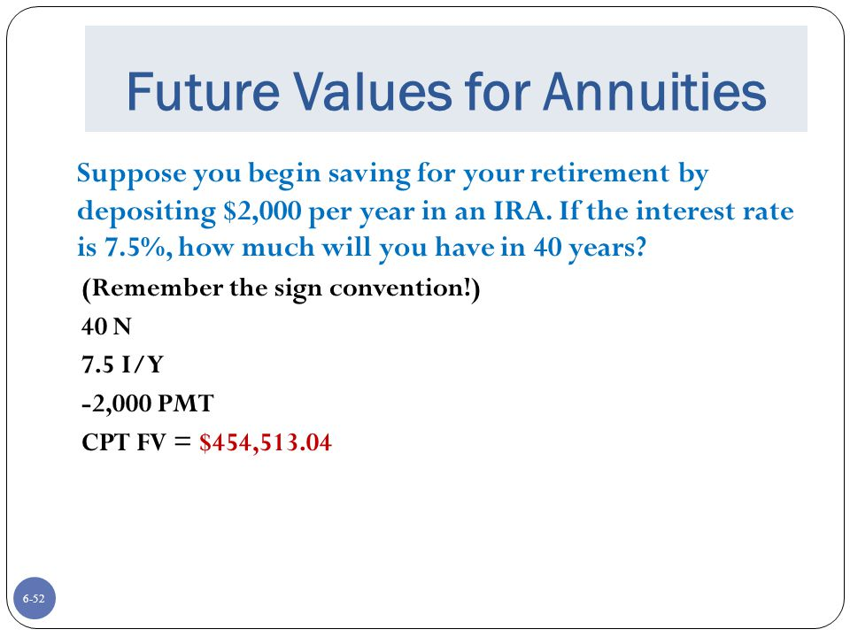 Future Values for Annuities