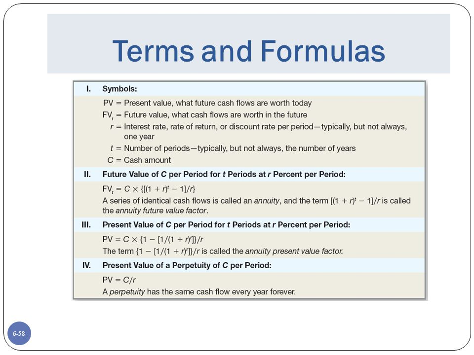 Terms and Formulas