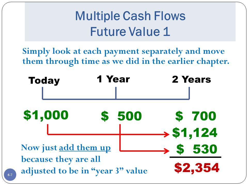 Multiple Cash Flows Future Value 1