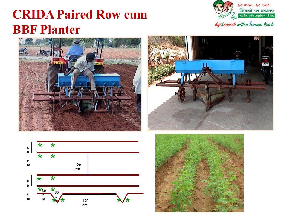 CRIDA Paired Row cum BBF Planter