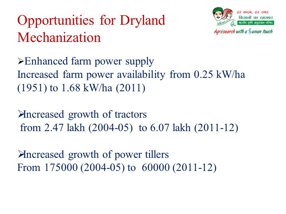 Opportunities for Dryland Mechanization
