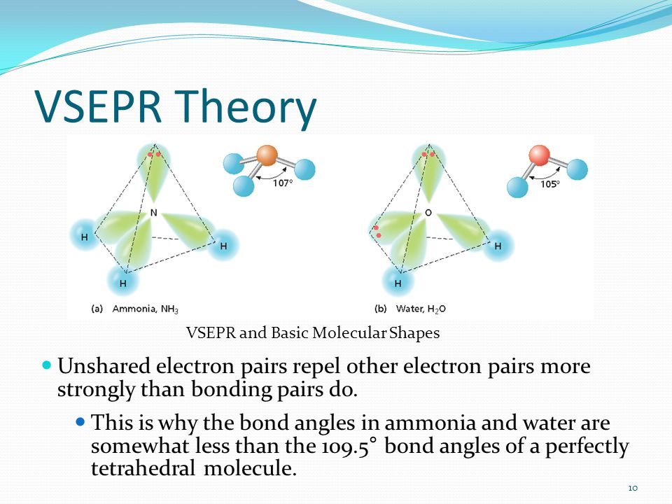 VSEPR Theory VSEPR and Basic Molecular Shapes. Unshared electron pairs repel other electron pairs more strongly than bonding pairs do.