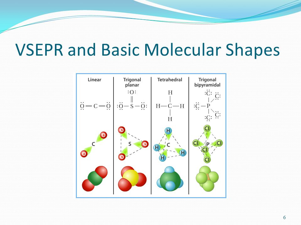 VSEPR and Basic Molecular Shapes