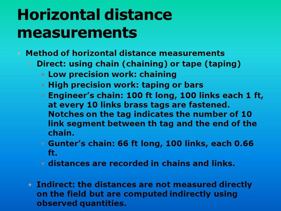 Horizontal distance measurements