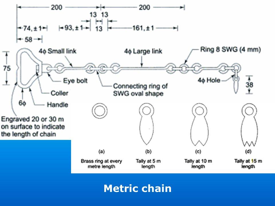 Metric chain