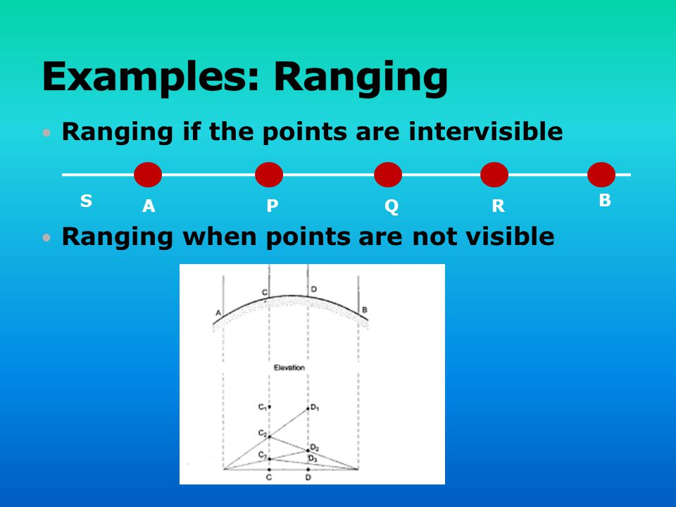 Examples: Ranging Ranging if the points are intervisible