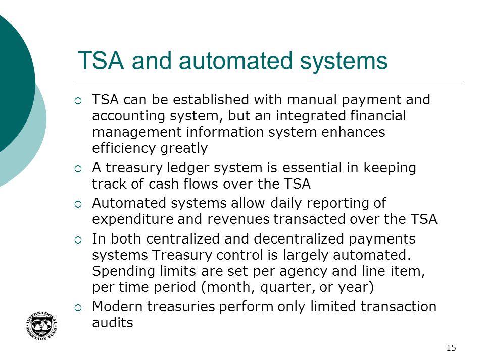 TSA and automated systems