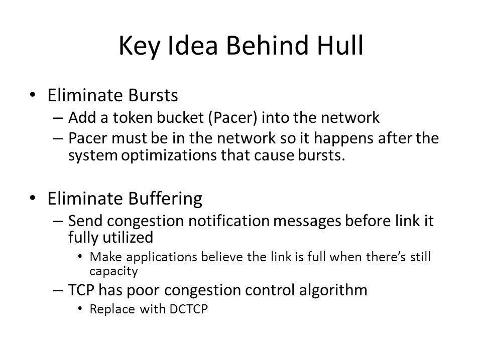 Key Idea Behind Hull Eliminate Bursts Eliminate Buffering