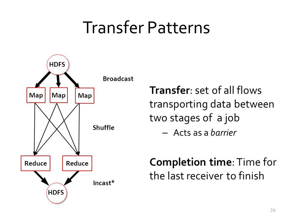 Transfer Patterns HDFS. Transfer: set of all flows transporting data between two stages of a job.