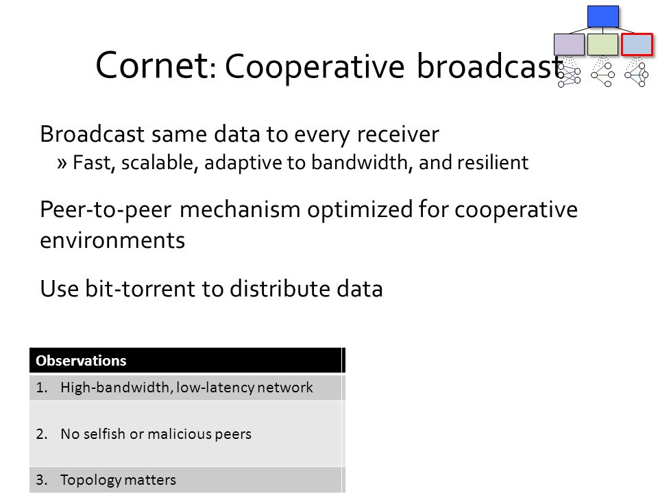 Cornet: Cooperative broadcast